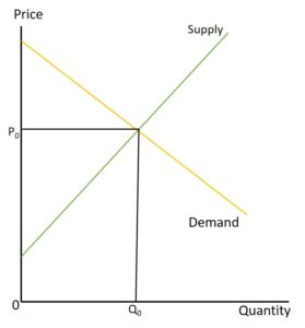 Cover photo for Timber Prices: Supply, Demand and Extenuating Circumstances